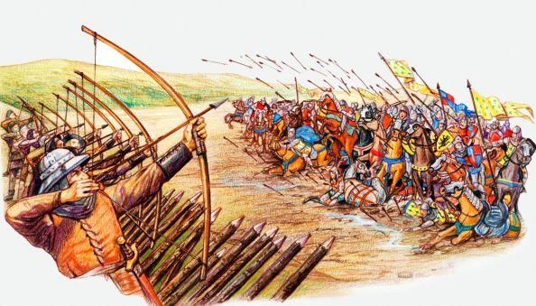 Agincourt (Battle Scene - Archers_Pinterest)1